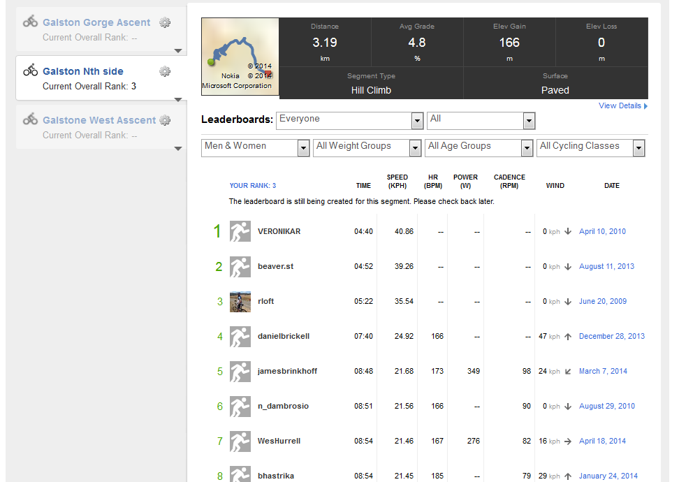What segment leaderboards look like on Garmin Connect.