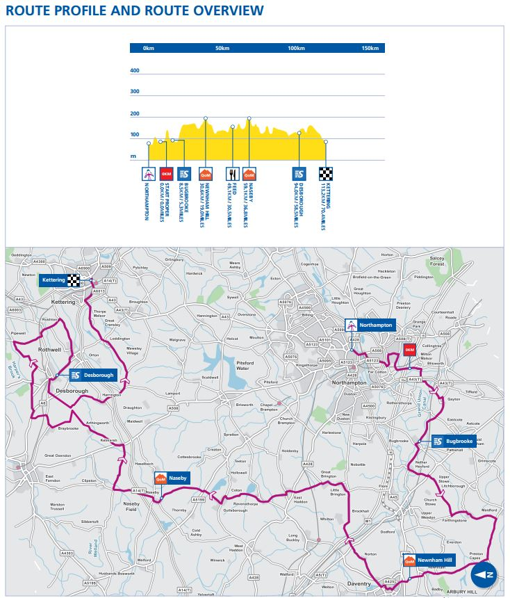 Aviva Women's Tour 2016 stage 5 course map
