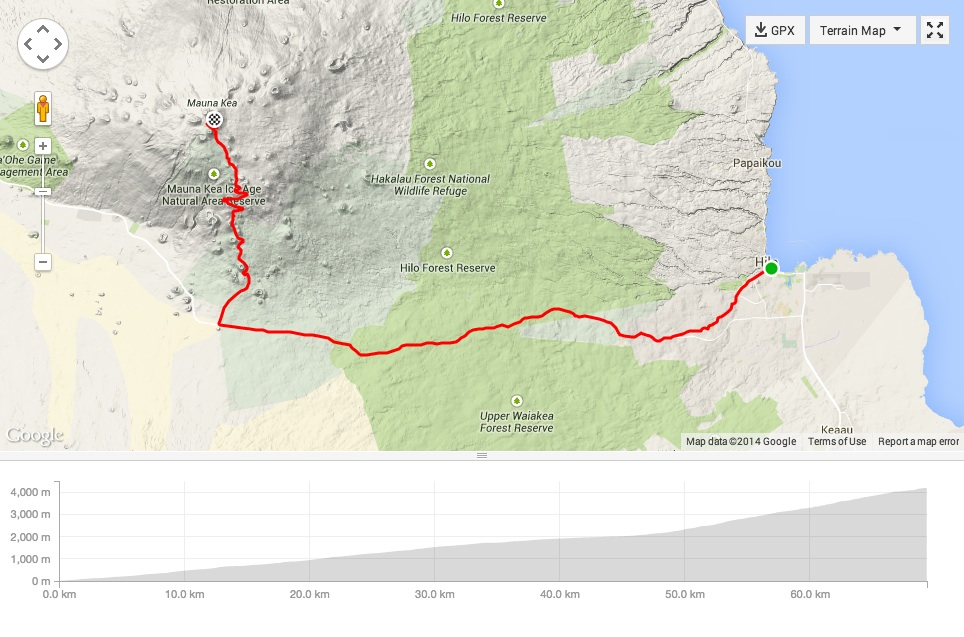 Click the image to see Martin's Strava file from the ride.