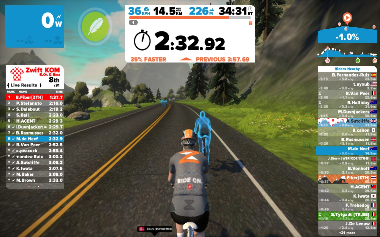 My best effort on the KOM, without using any power-ups. As you can see from the leaderboard on the left, I was a long way off the KOM jersey.