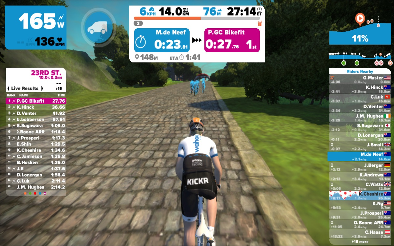 Tackling the cobbled KOM on the Richmond Road Worlds course.