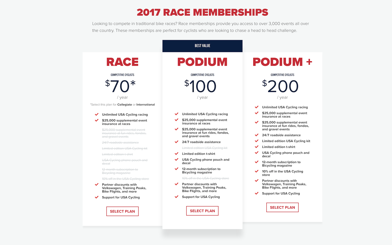 USA Cycling's new, tiered membership plan for 2017.