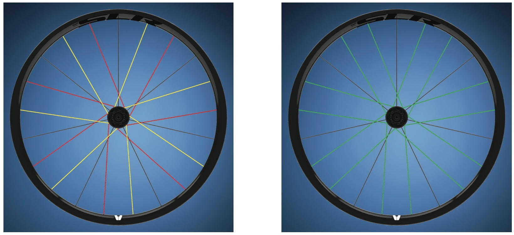 Dynamic Balanced Lacing: (Left): Static state - While in a static state, the pulling spokes (red) and pushing spokes (yellow) have slightly different tensions that help increase durability. (Right): Pedaling state - As the wheel transfers into a dynamic state under the rider, the pulling and pushing spokes balance out, providing optimal stiffness for power transfer.