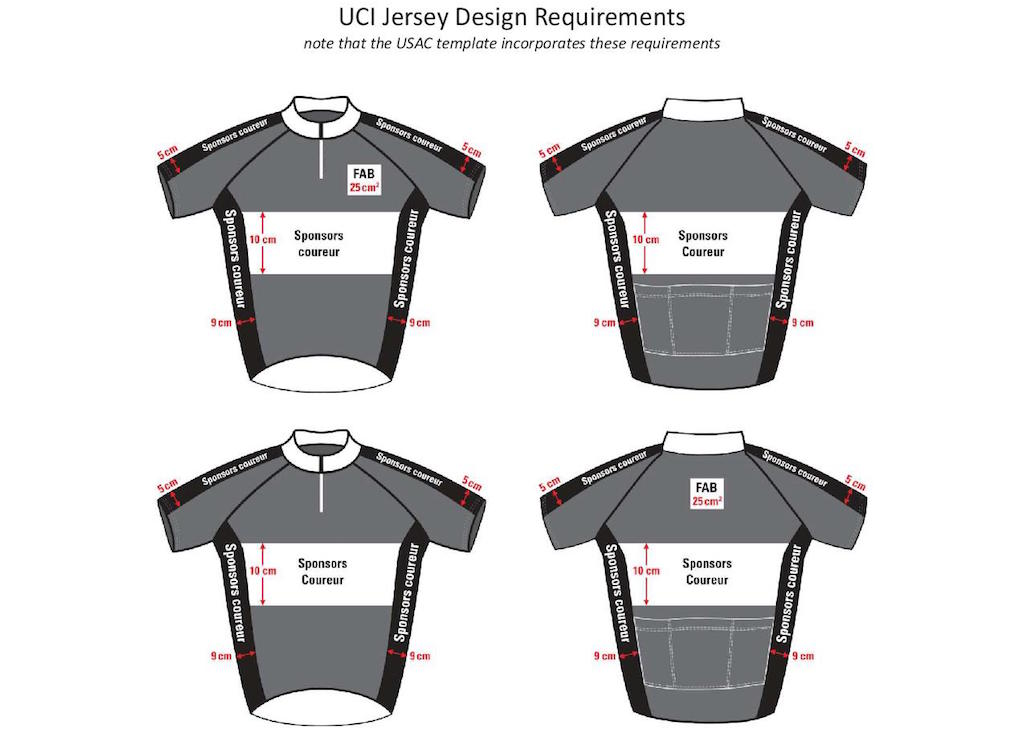 The UCI jersey design requirements