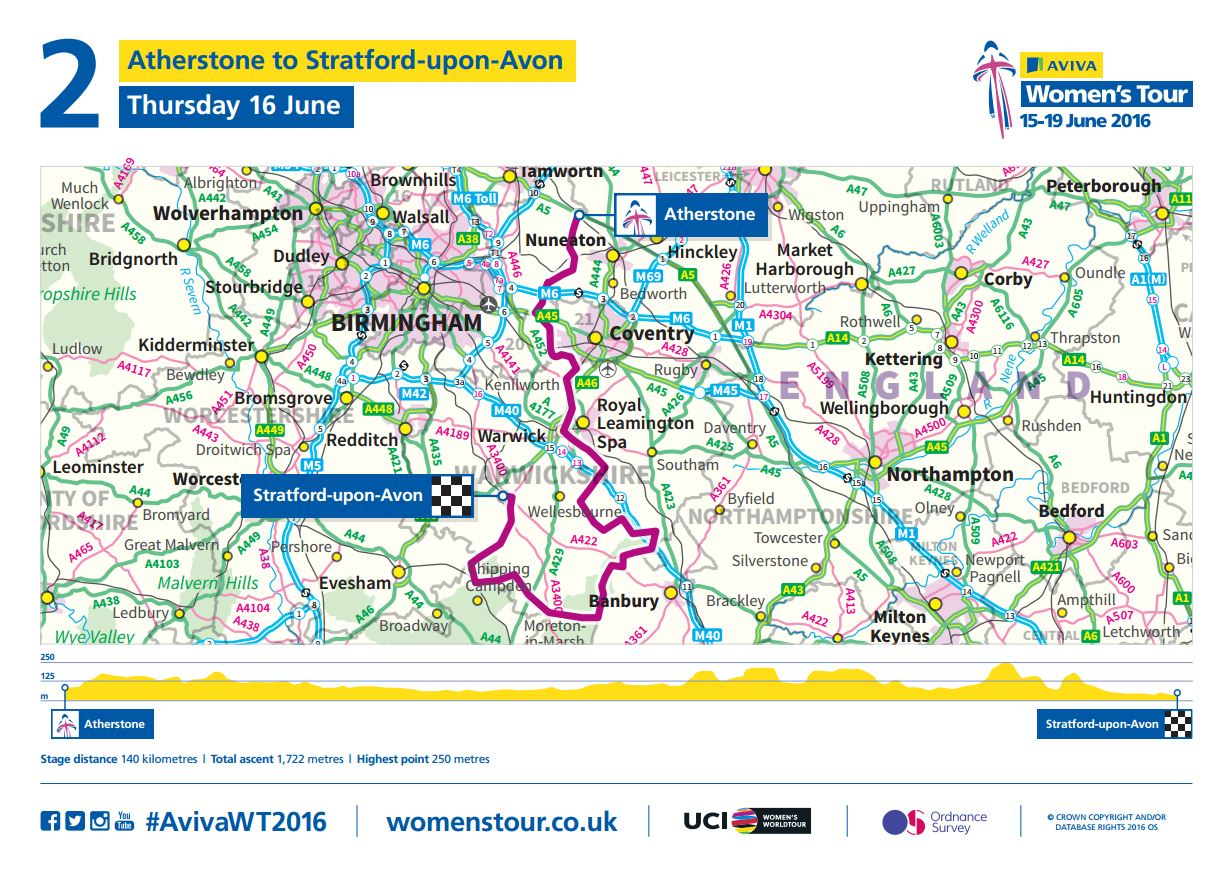 Aviva Women's Tour 2016 stage 2 course map