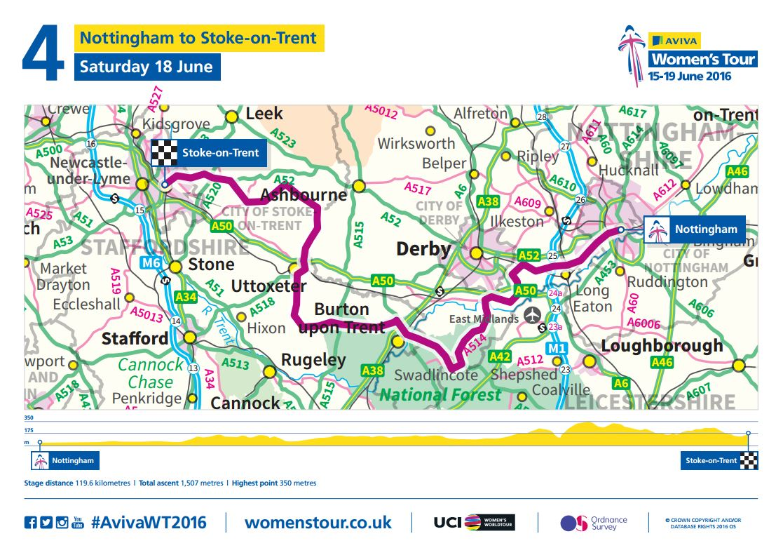 Aviva Women's Tour 2016 stage 4 course map