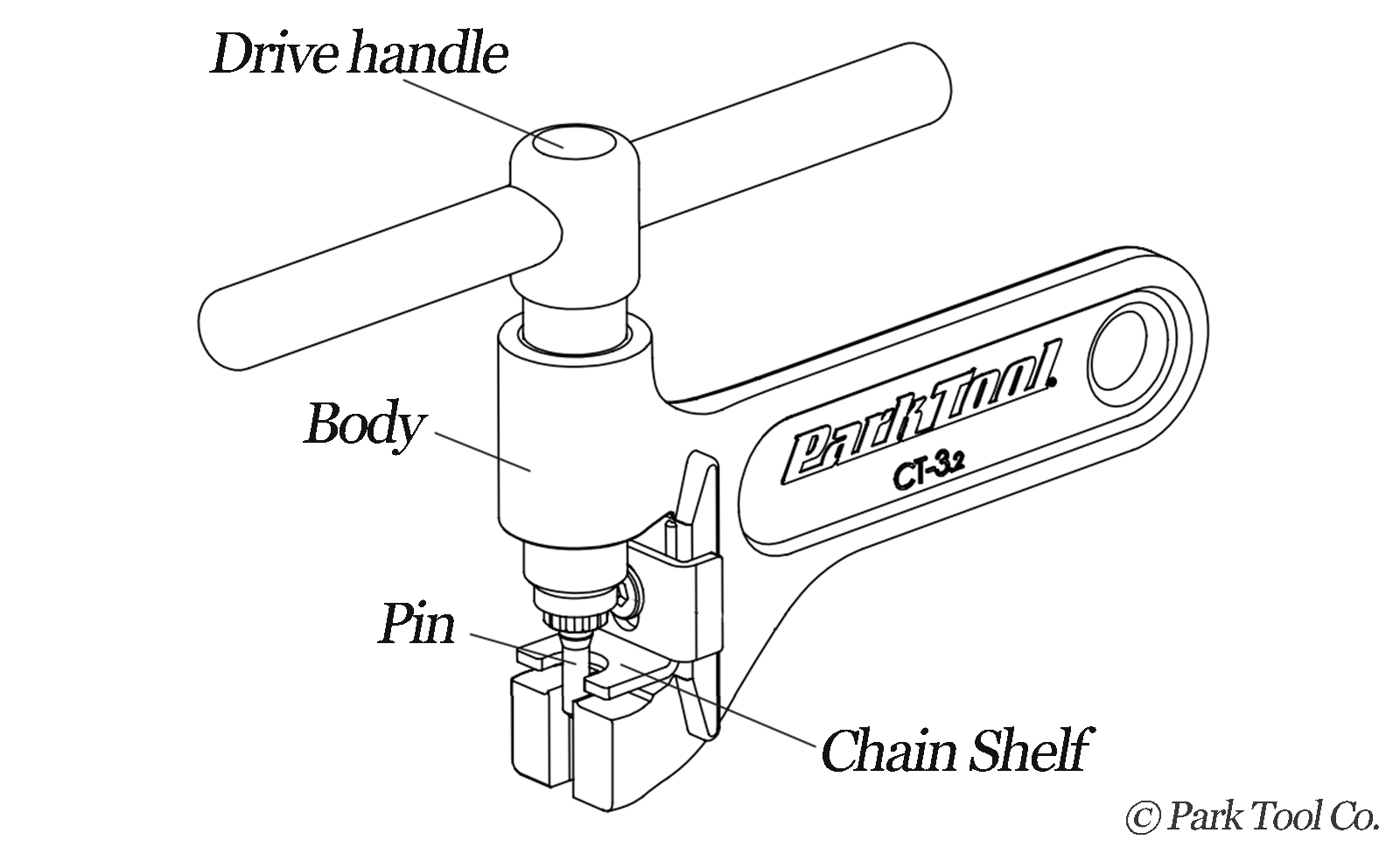 Components of a chain breaker