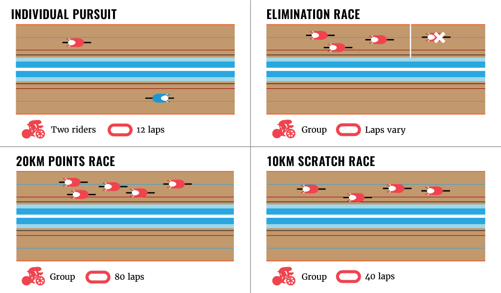 ct-olympic-track-guide-20161108-2