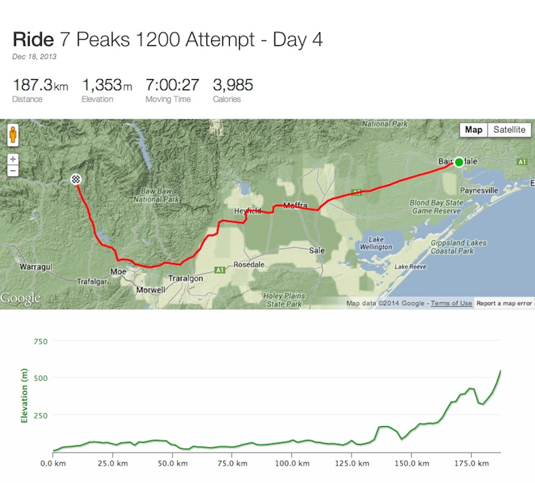 Click here  to see the Strava file from the final section of Joel's ride.