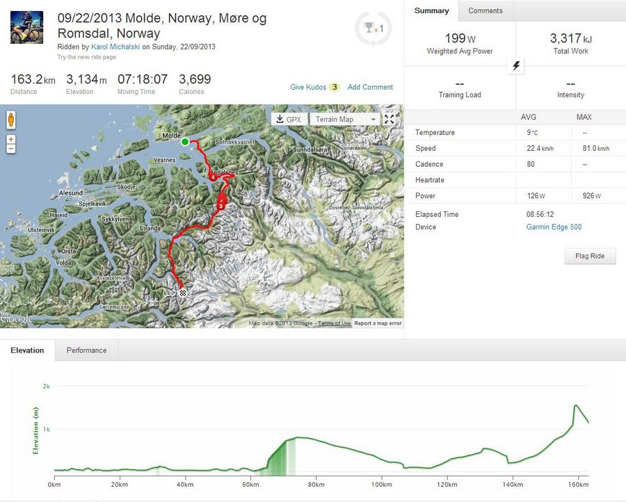 Click on the image to see more information about the ride on Strava.