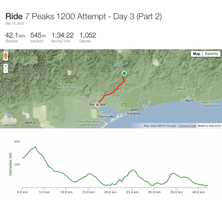 Click here for Joel's Strava file from the final part of day 3.