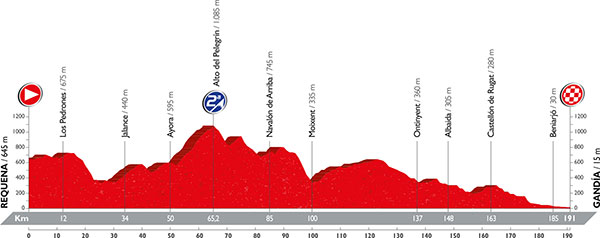 Stage 18. Destined for a sprint? Or one for a breakaway?