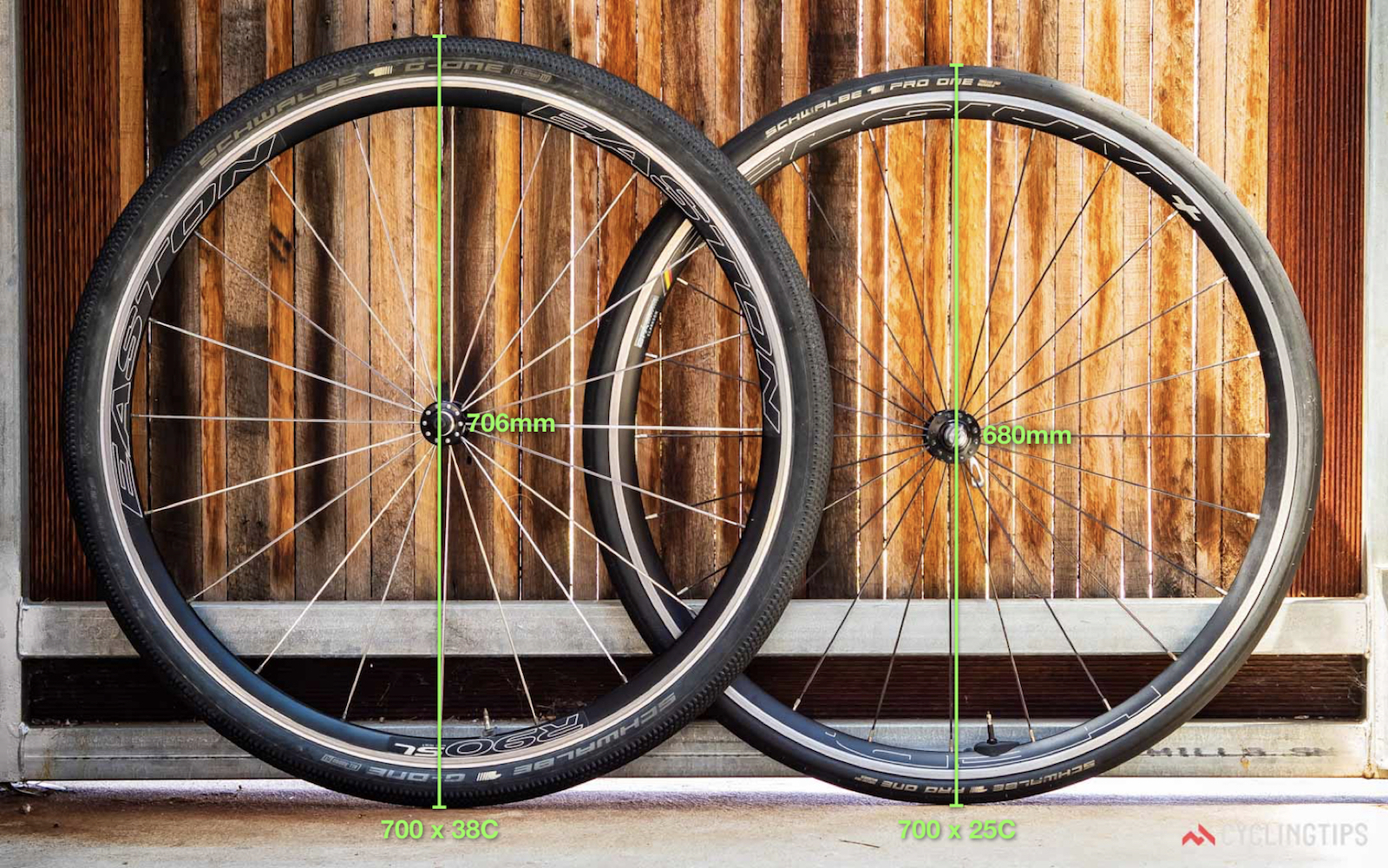 the diameter of wheel increases with wider tyres